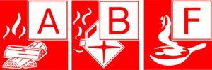 Fettbrand Fettbrandlöscher ABF